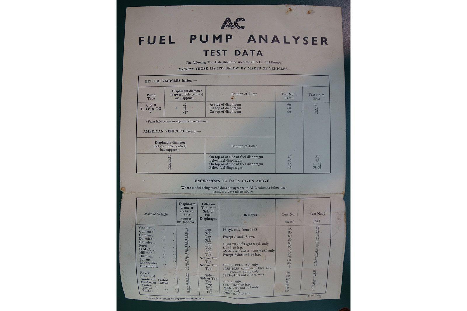 AC Brand Fuel Pump Analyser
